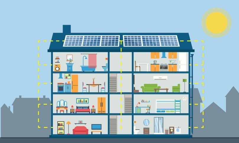 Havainnekuva kerrostalosta, jonka katolla olevasta aurinkovoimalasta johdetaan sähköä asuntoihin